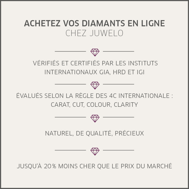 diamant certifiés