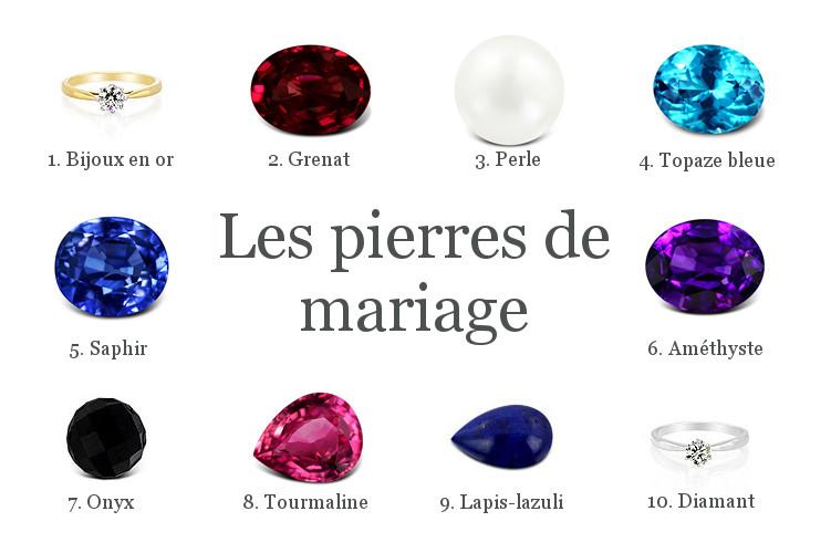 les pierres de mariage - 45 Ans De Mariage Pierre Precieuse