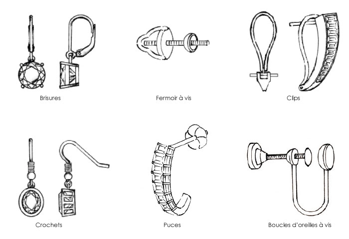 Types de boucles d'oreilles